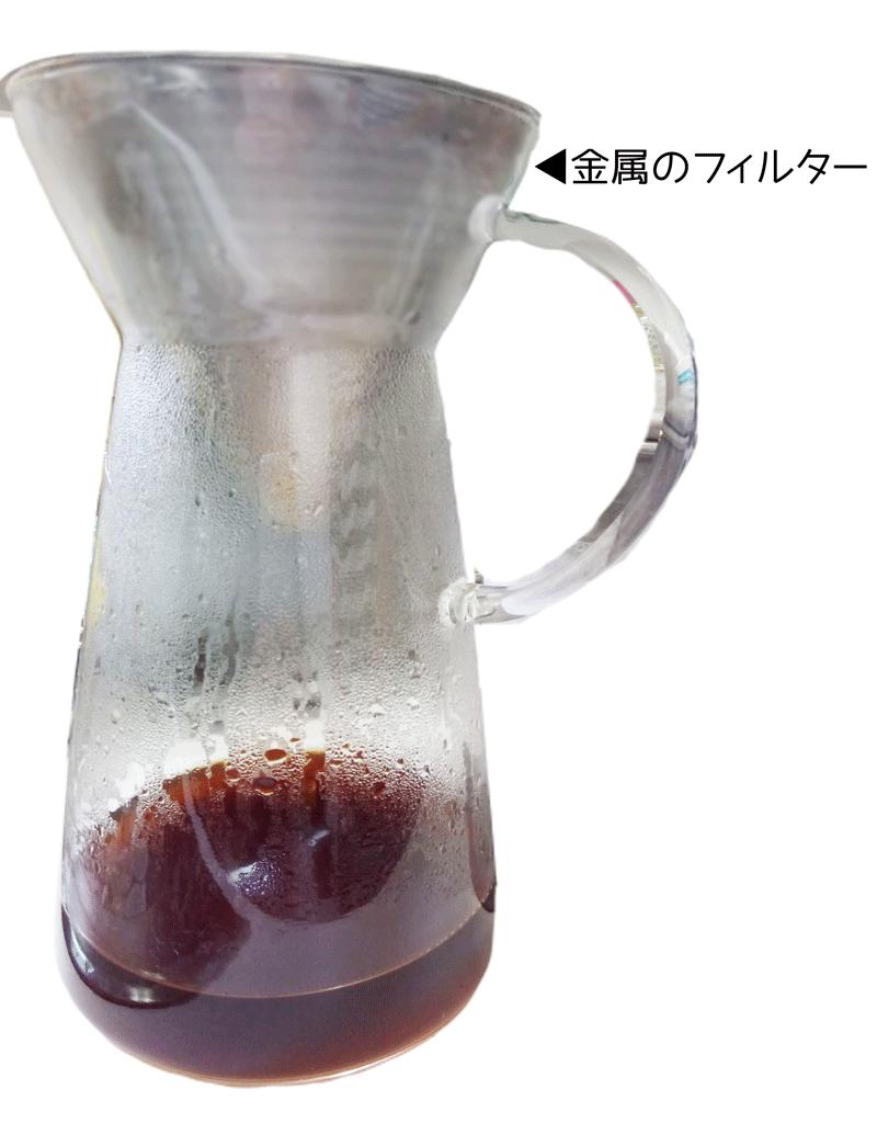 ジャコウネココーヒー